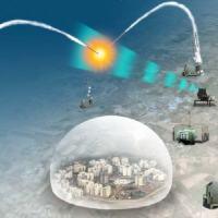 Sistema Combinado Contra Morteiros, Artilharia e Mísseis e de Defesa Aérea de Muito Curta Distância (CRM e VSHORAD)
