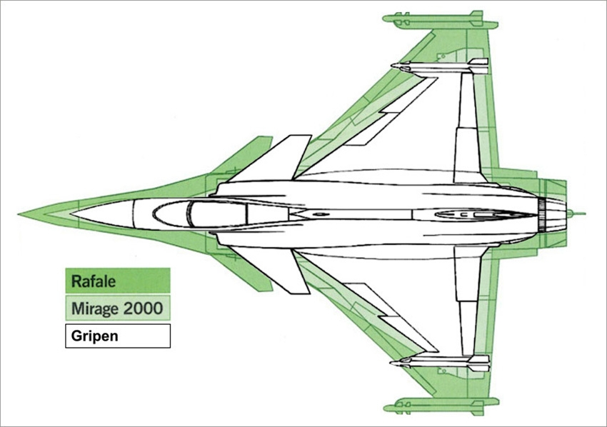 DefesaNet - Gripen - GRIPEN - A ticket to the future