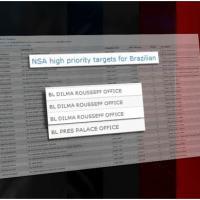 Lista de telefones rastreados pela agência NSA segundo o Wikileaks.