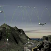 Rockwell Collins demonstra tecnologia HF Cellular para Forças Armadas do Brasil na Região Amazônica