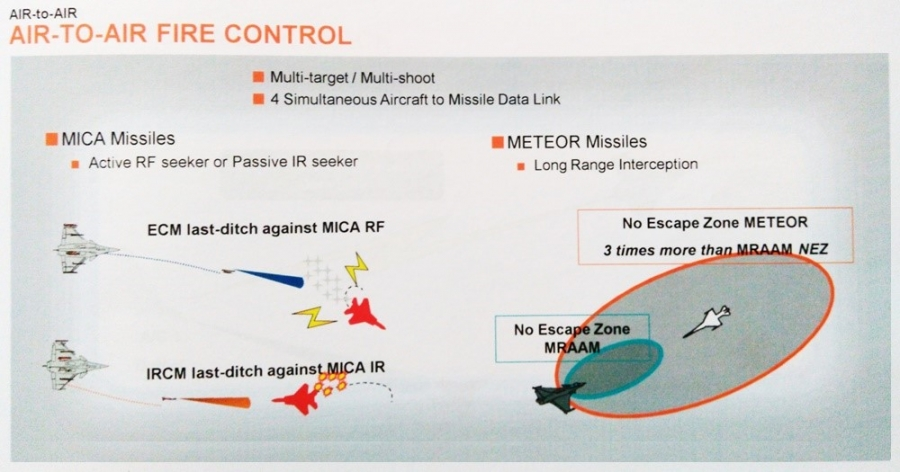 DefesaNet - Air - FLIGHT TEST: RAFALE