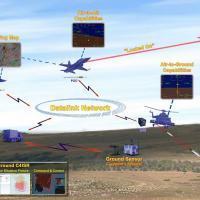 """""""Cérebro paralelo"""" da IAI estende as capacidades de aviônicos de missão"""
