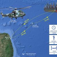 A evacuação aeromédica foi realizada por um helicóptero H-36 Caracal do 1º/8º GAV - Esquadrão Falcão Infográfico: SDPP/CECOMSAER