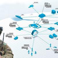 Figura 1 : Rede de sistemas interoperáveis, ligados a centros de comando e controle.