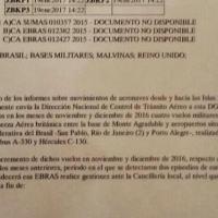 Documento da autoridade que controla tráfego aéreo na Argentina cita aeroportos de São Paulo, Rio e Porto Alegre